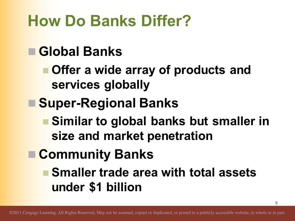 How Do Banks Differ Global Banks Super-Regional Banks Community Banks