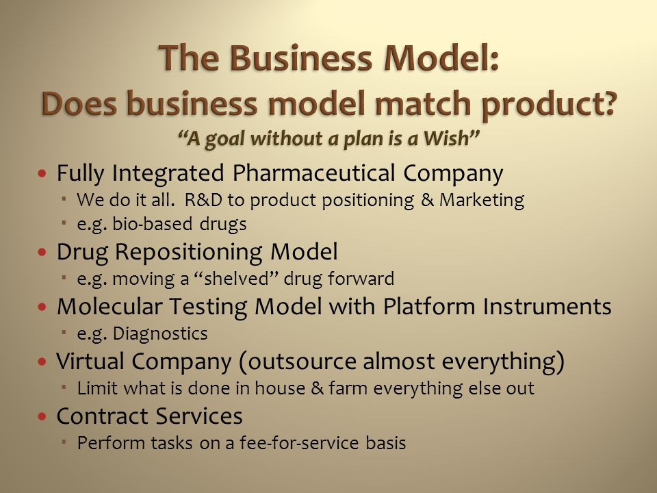 The Business Model: Does business model match product