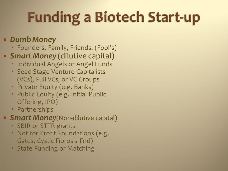 Funding a Biotech Start-up