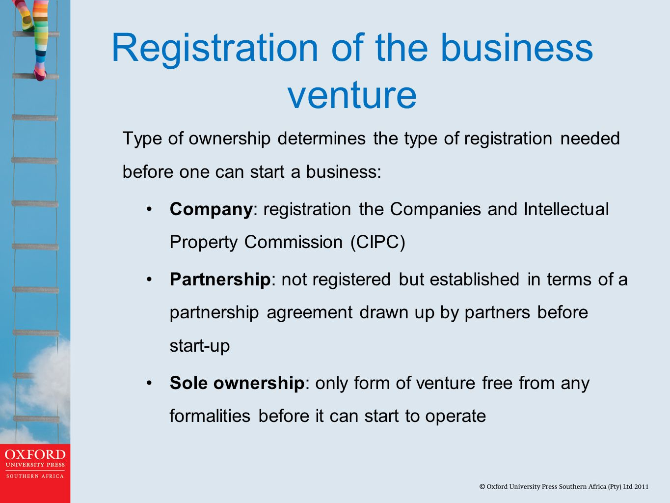 Registration of the business venture