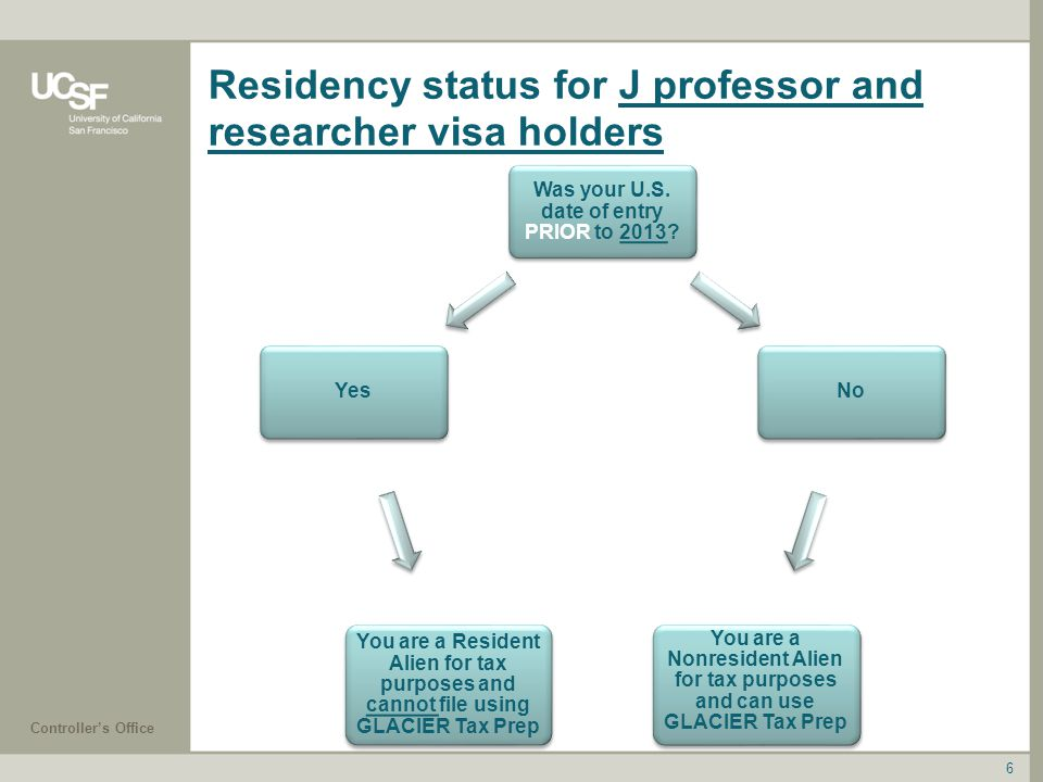 Residency status for J professor and researcher visa holders