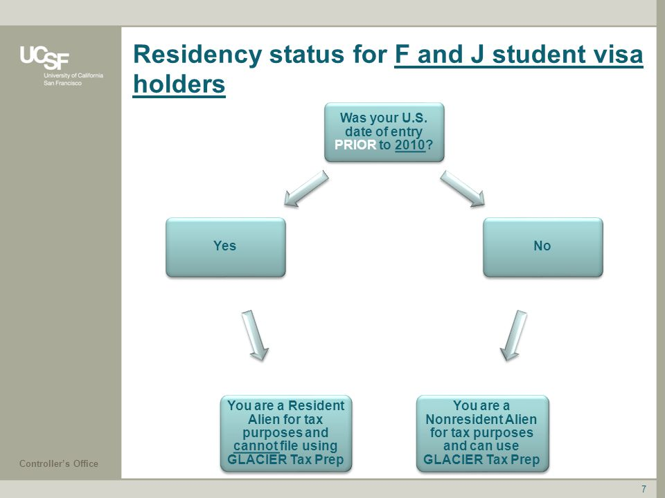 Residency status for F and J student visa holders