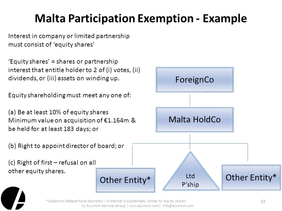 Malta Participation Exemption - Example
