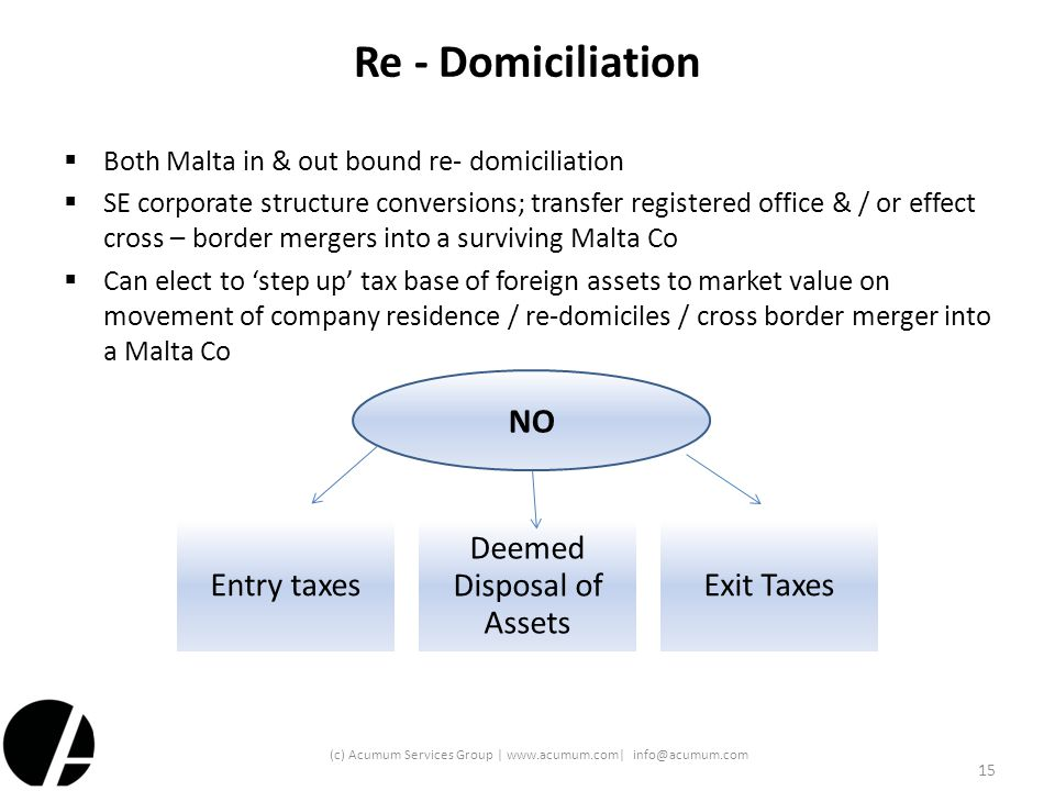 Re - Domiciliation NO Entry taxes Deemed Disposal of Assets Exit Taxes