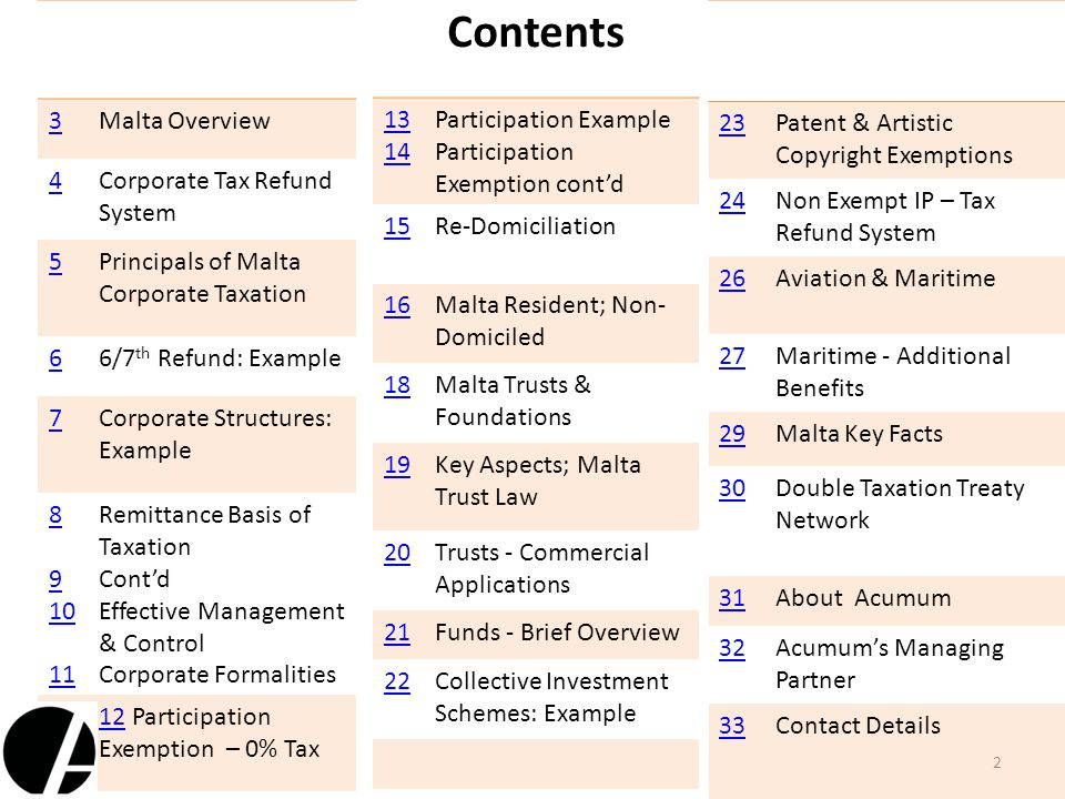 Contents 3 Malta Overview 4 Corporate Tax Refund System 5