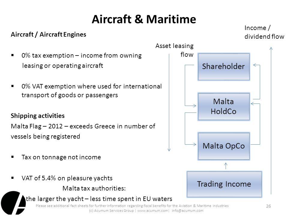 Aircraft & Maritime Shareholder Malta HoldCo Malta OpCo Trading Income