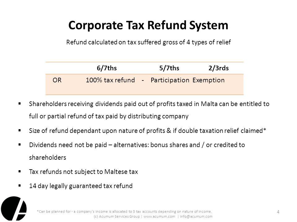 Corporate Tax Refund System
