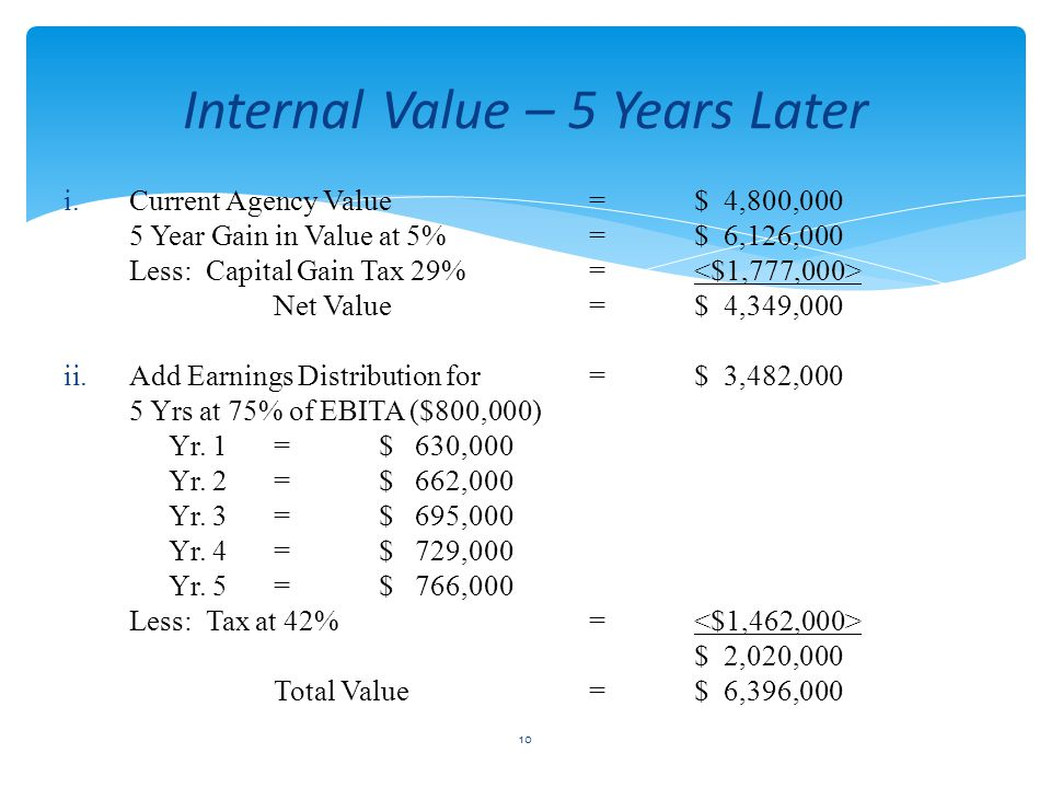 Internal Value – 5 Years Later