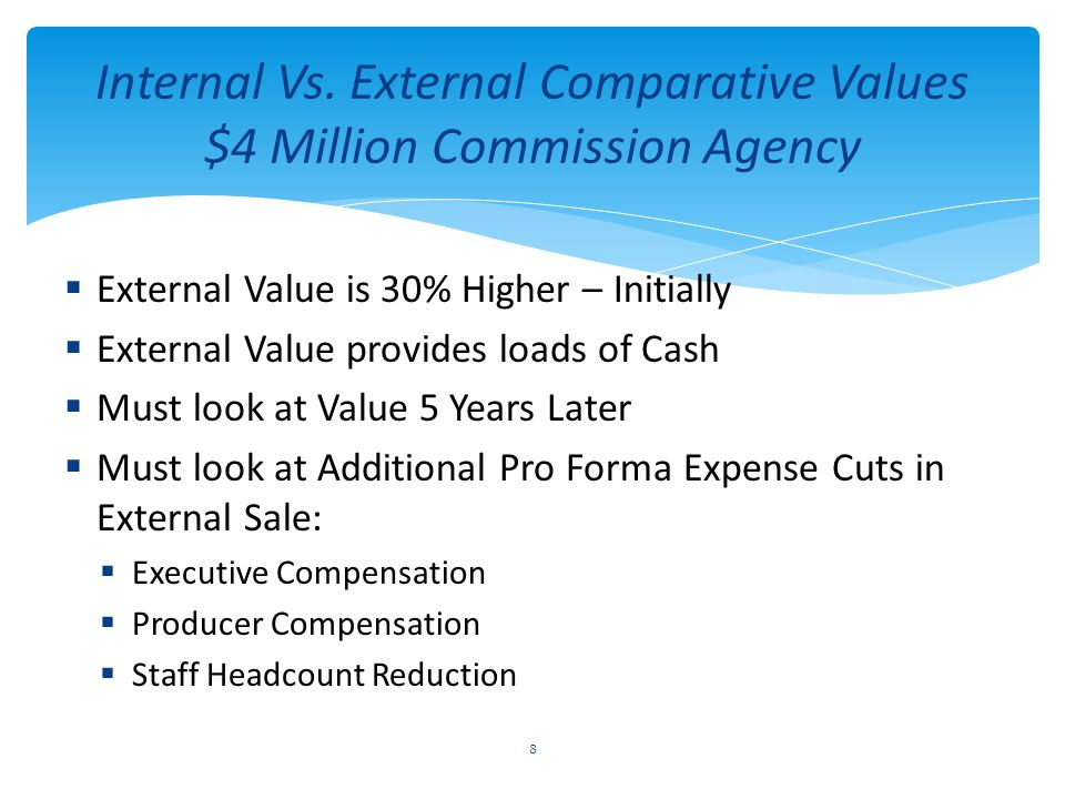 Internal Vs. External Comparative Values $4 Million Commission Agency