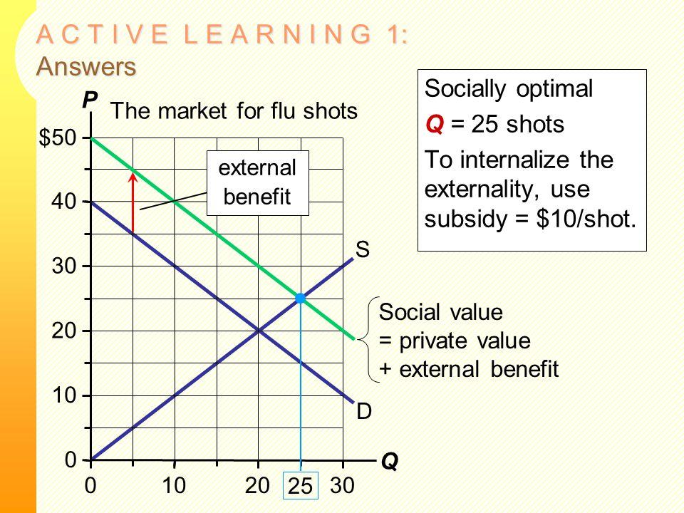 Effects of Externalities: Summary