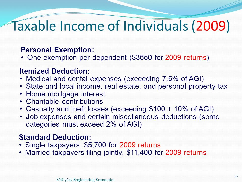 Taxable Income of Individuals (2009)