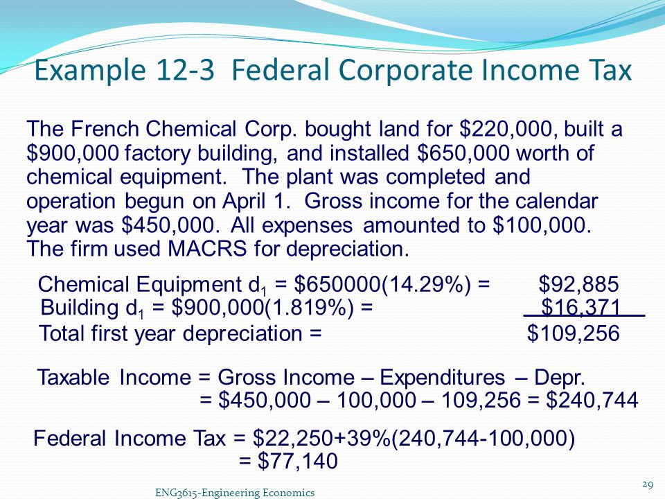 Example 12-3 Federal Corporate Income Tax
