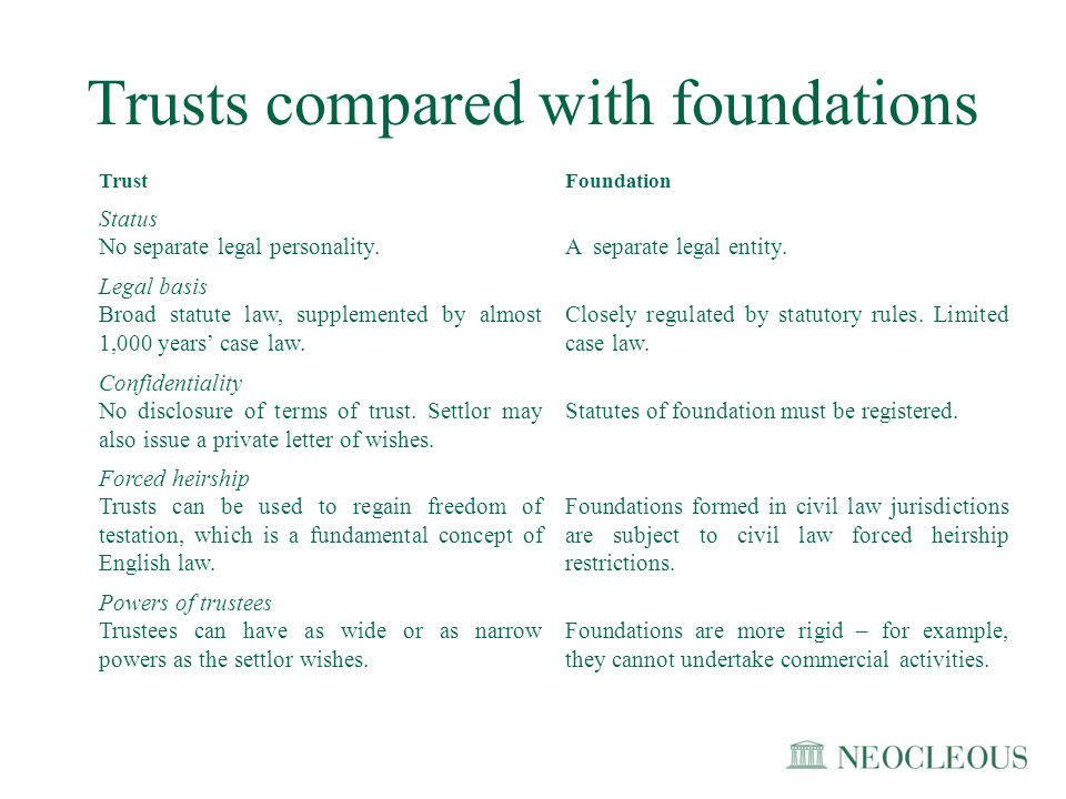 Trusts compared with foundations