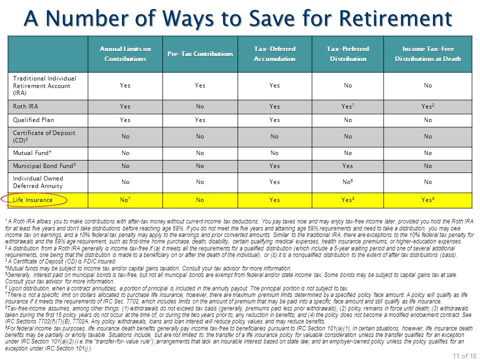 A Number of Ways to Save for Retirement