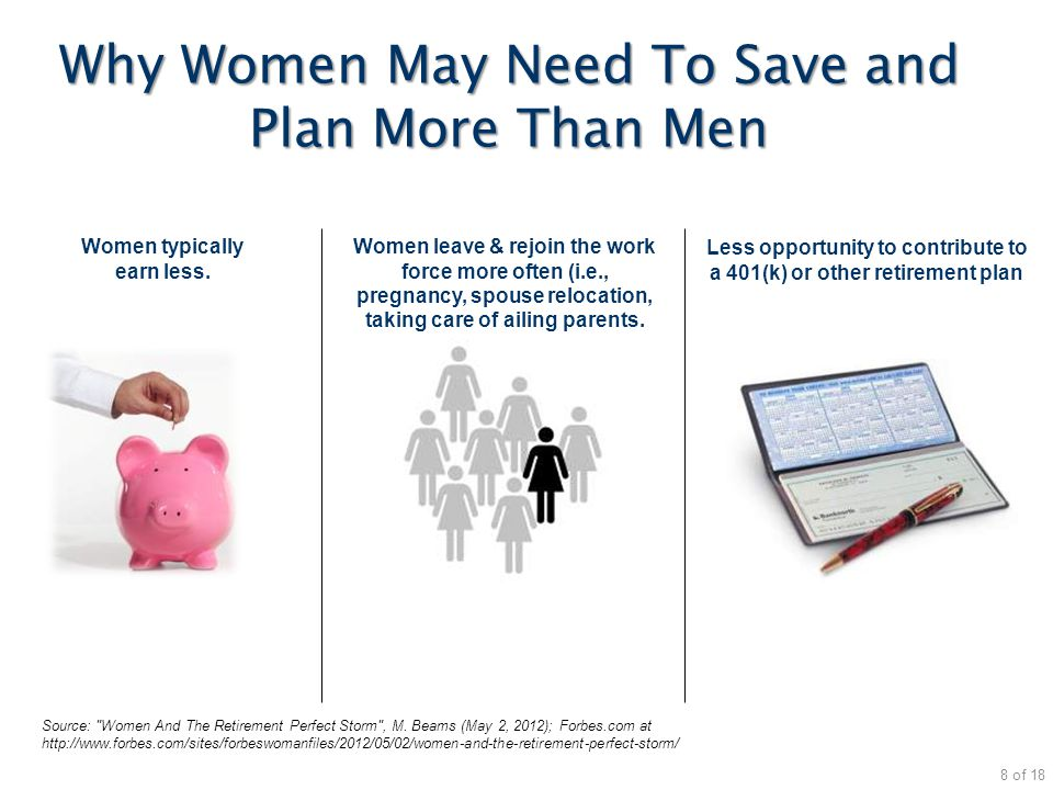 Why Women May Need To Save and Plan More Than Men