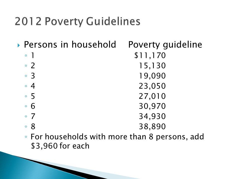 2012 Poverty Guidelines Persons in household Poverty guideline