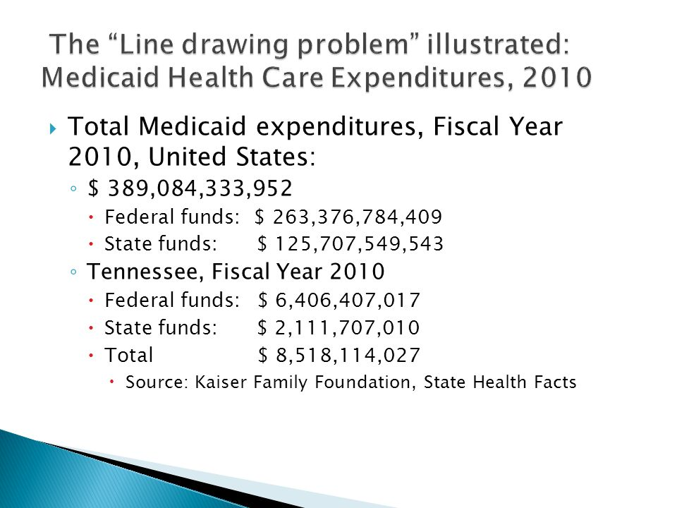 The Line drawing problem illustrated: Medicaid Health Care Expenditures, 2010