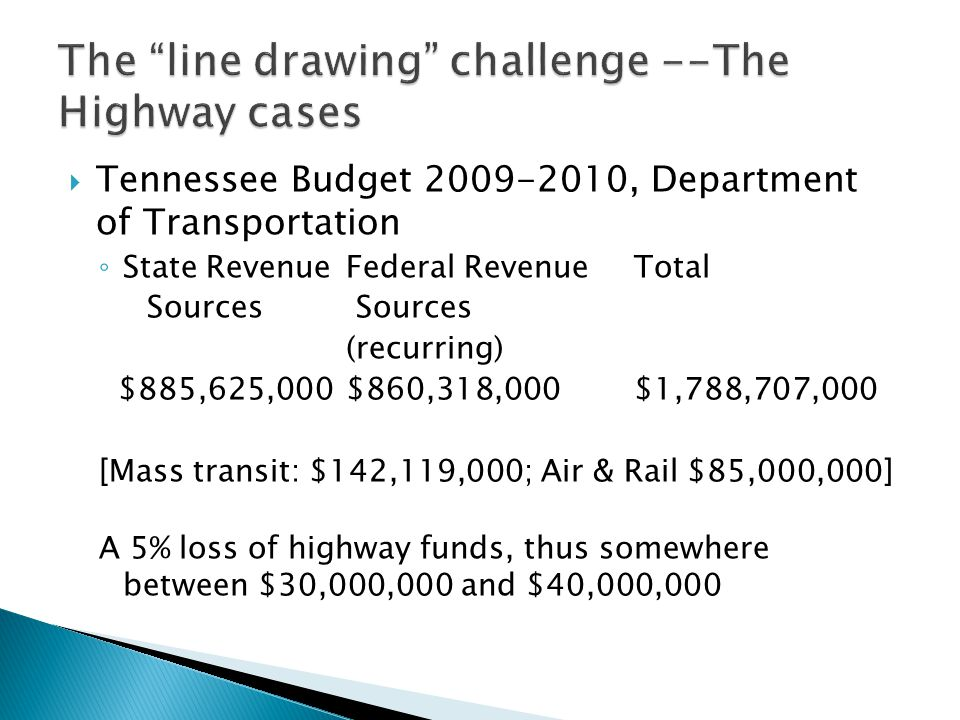 The line drawing challenge --The Highway cases
