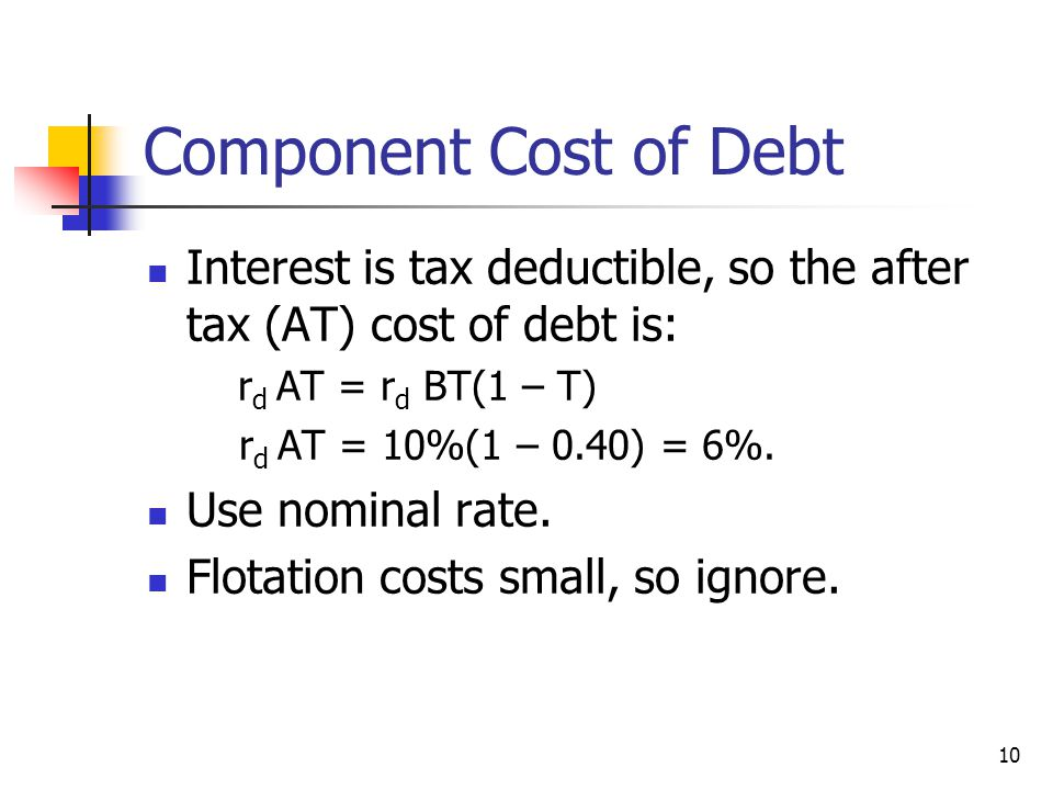 Component Cost of Debt Interest is tax deductible, so the after tax (AT) cost of debt is: rd AT = rd BT(1 – T)