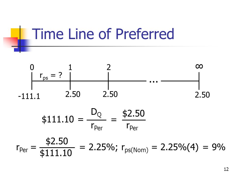 Time Line of Preferred ... ∞ $111.10 = DQ rPer = $2.50 rPer = $111.10