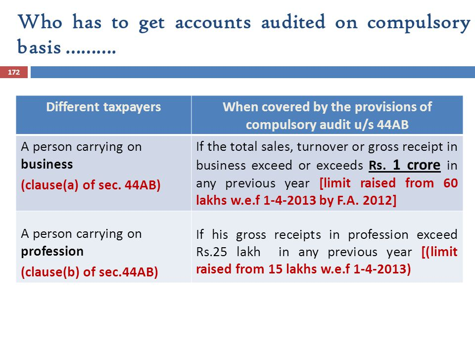 Who has to get accounts audited on compulsory basis ……….