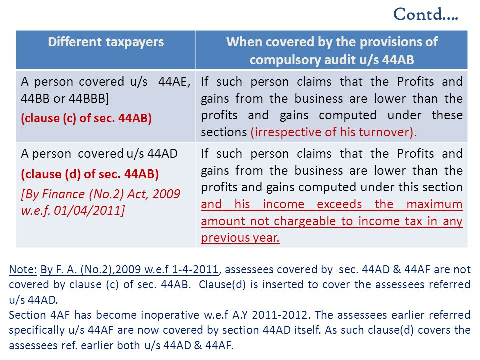 When covered by the provisions of compulsory audit u/s 44AB