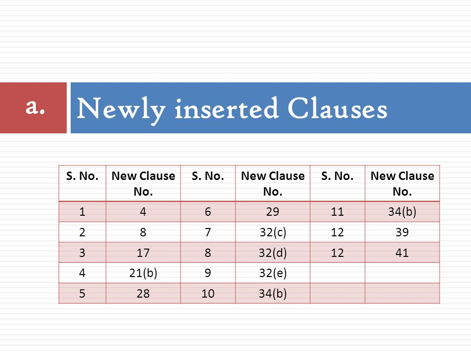 Newly inserted Clauses