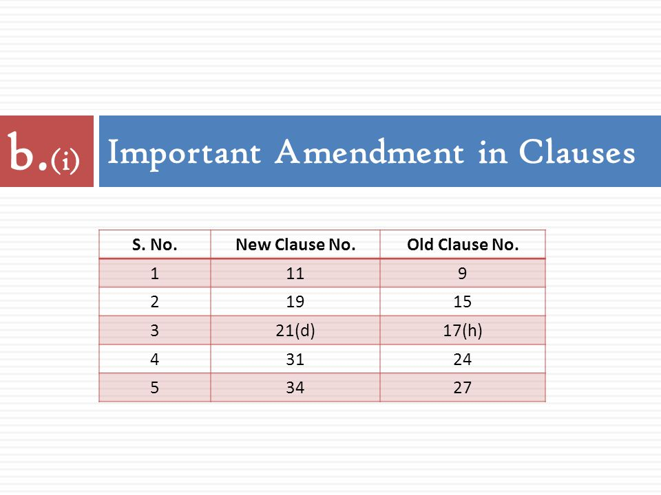 Important Amendment in Clauses