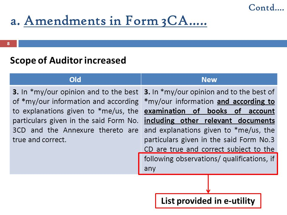 a. Amendments in Form 3CA…..