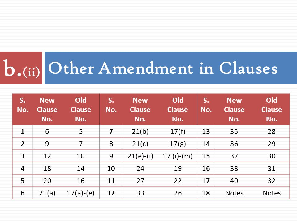 Other Amendment in Clauses