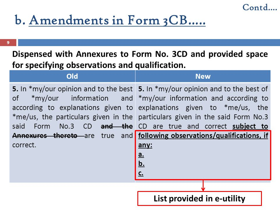 b. Amendments in Form 3CB…..