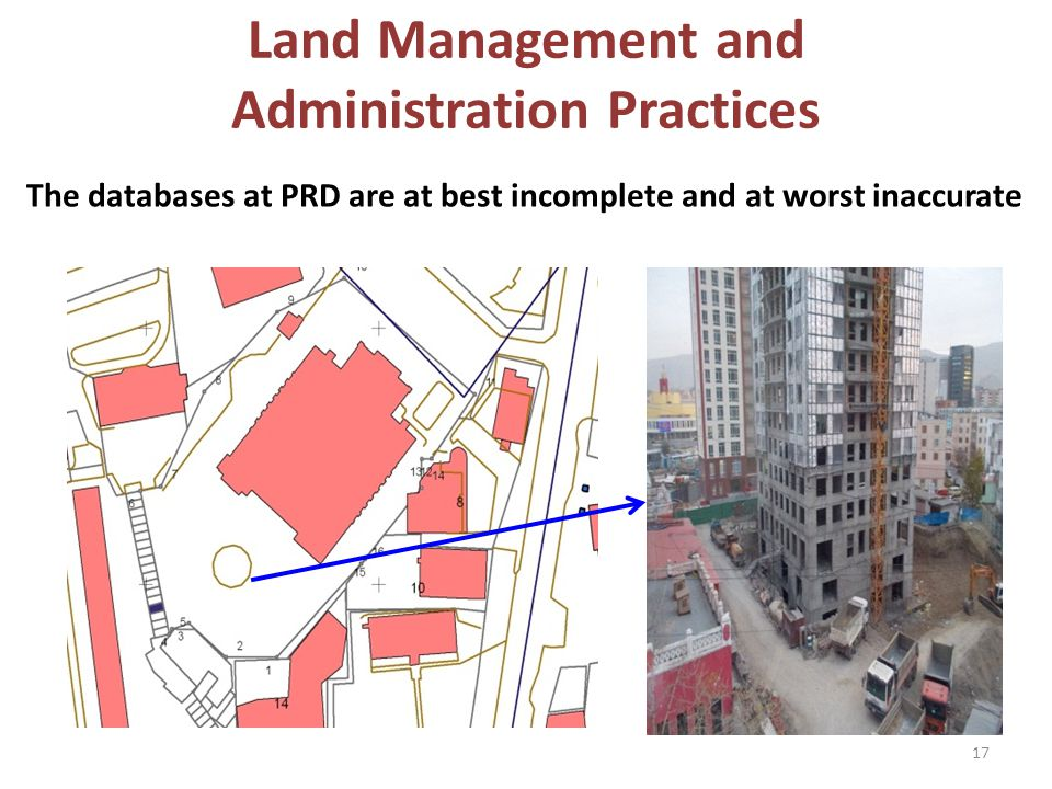 Land Management and Administration Practices