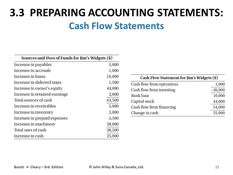 3.3 PREPARING ACCOUNTING STATEMENTS: Cash Flow Statements