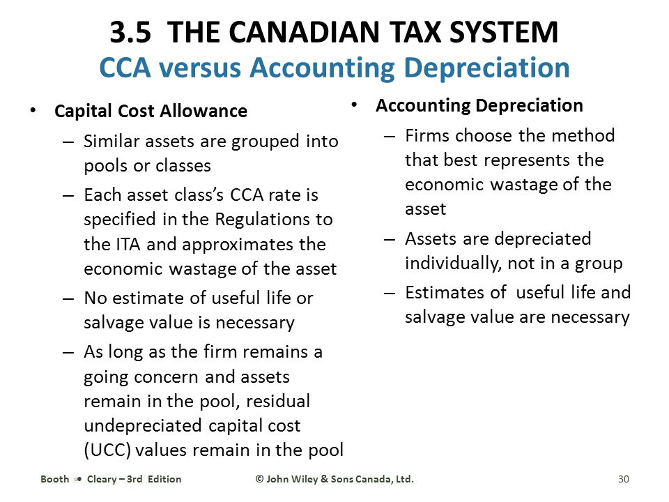3.5 THE CANADIAN TAX SYSTEM