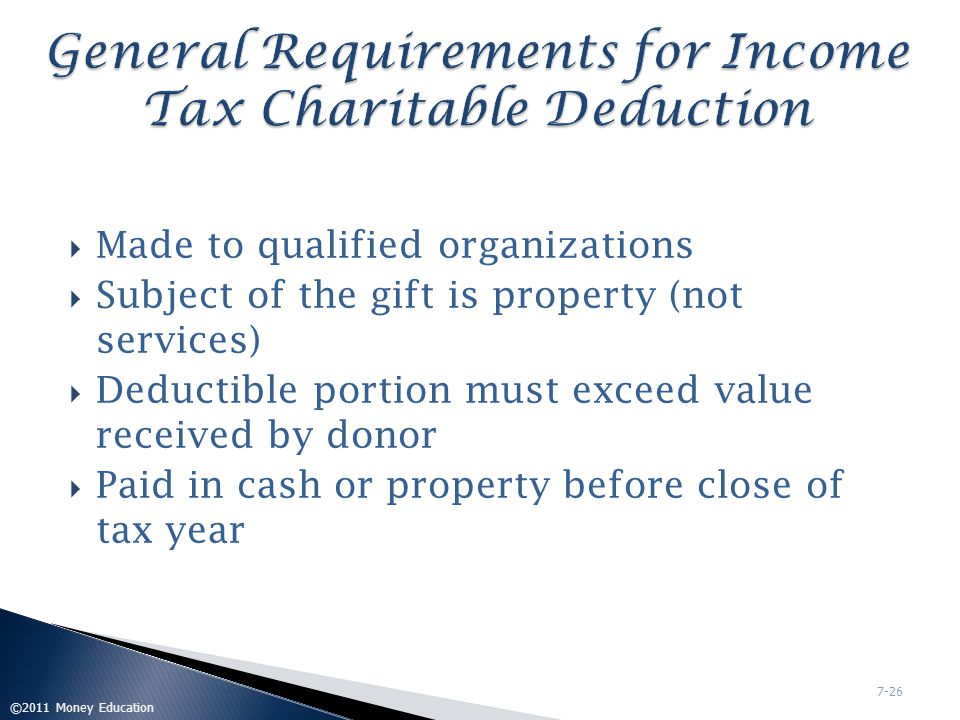 General Requirements for Income Tax Charitable Deduction