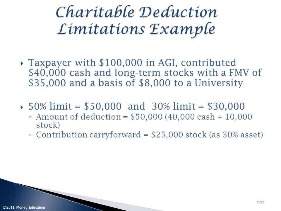 Charitable Deduction Limitations Example
