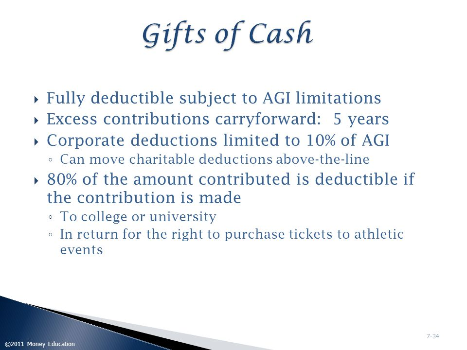 Gifts of Cash Fully deductible subject to AGI limitations
