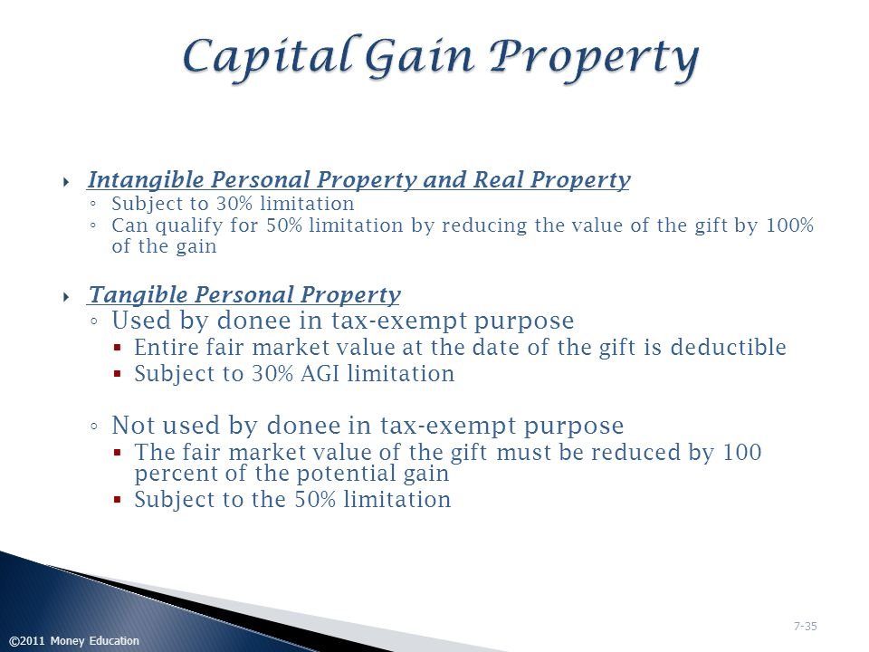 Capital Gain Property Used by donee in tax-exempt purpose