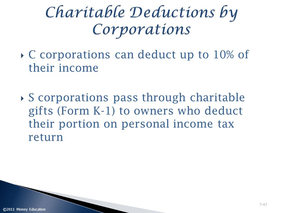 Charitable Deductions by Corporations