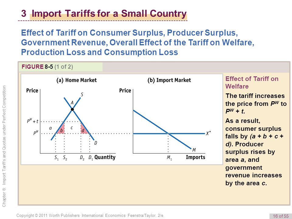 tariffs or quotas affecting international trade Barriers to trade exist in many forms a tariff is a barrier to trade that taxes imports or exports, thus increasing the cost of a good another barrier to trade is an import quota, which places a limit on the amount of a good that may enter a country.