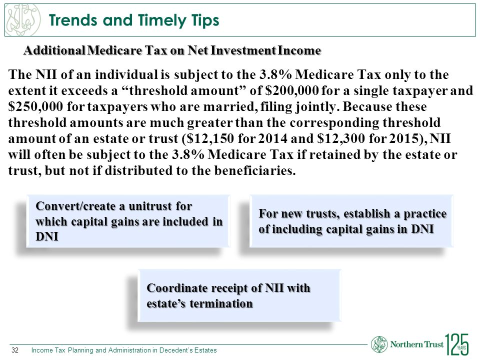 Trends and Timely Tips Additional Medicare Tax on Net Investment Income.