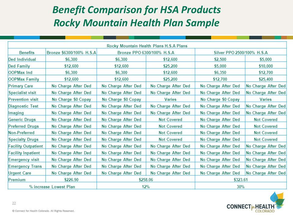 Benefit Comparison for HSA Products Rocky Mountain Health Plan Sample