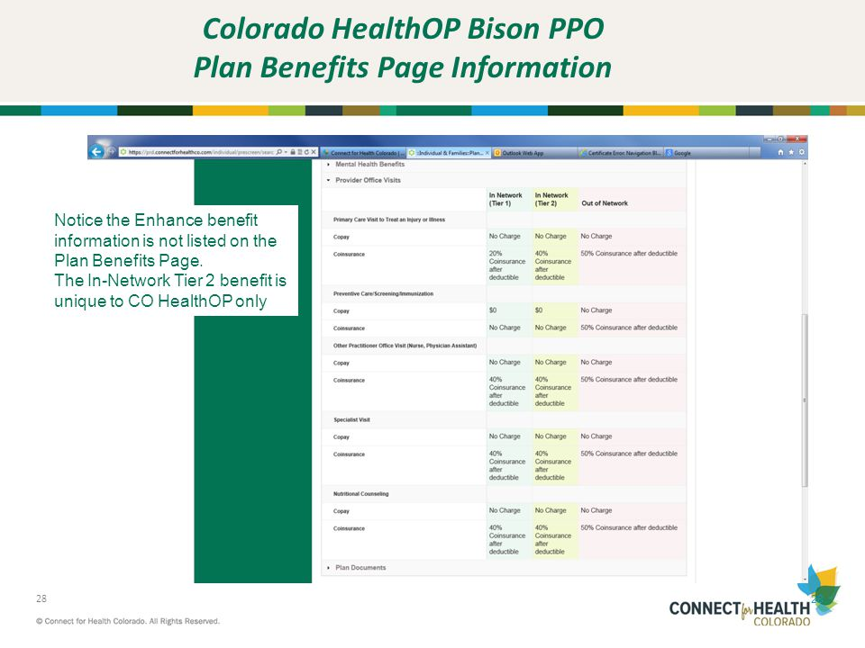 Colorado HealthOP Bison PPO Plan Benefits Page Information