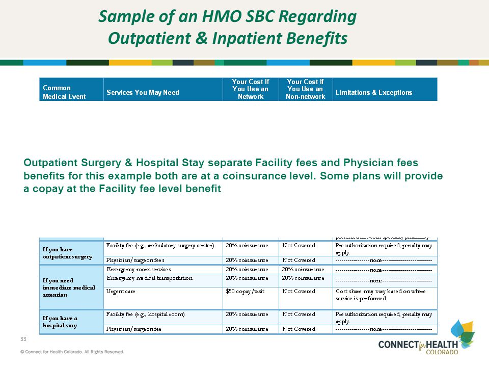 Sample of an HMO SBC Regarding Outpatient & Inpatient Benefits