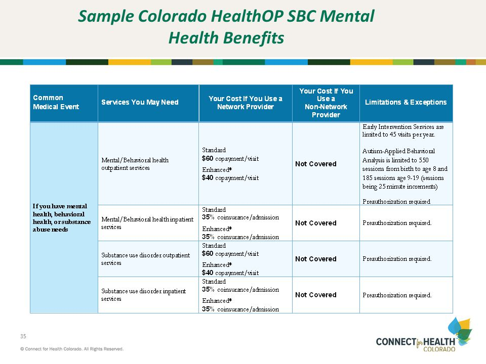 Sample Colorado HealthOP SBC Mental Health Benefits