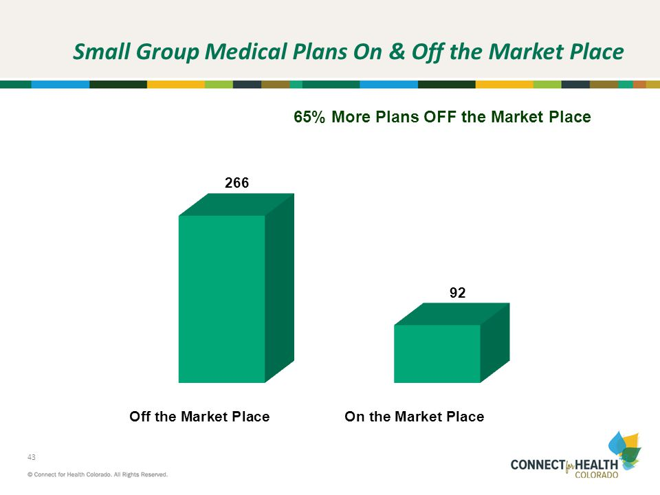 Small Group Medical Plans On & Off the Market Place
