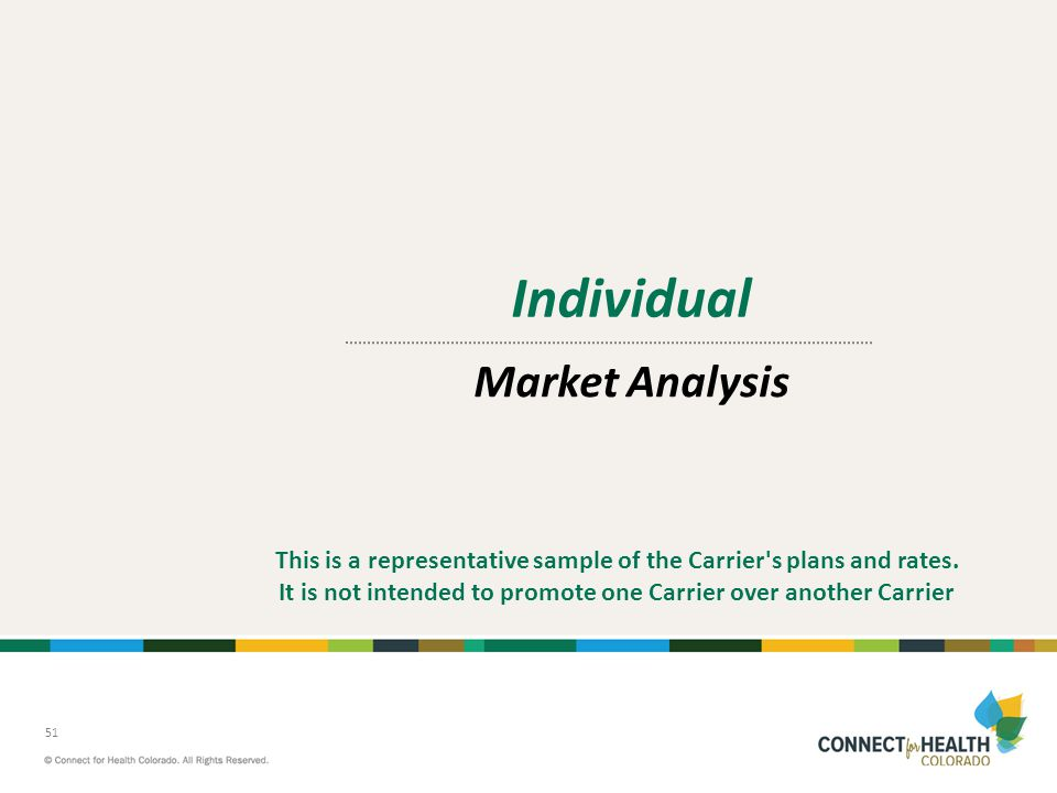 Individual Market Analysis