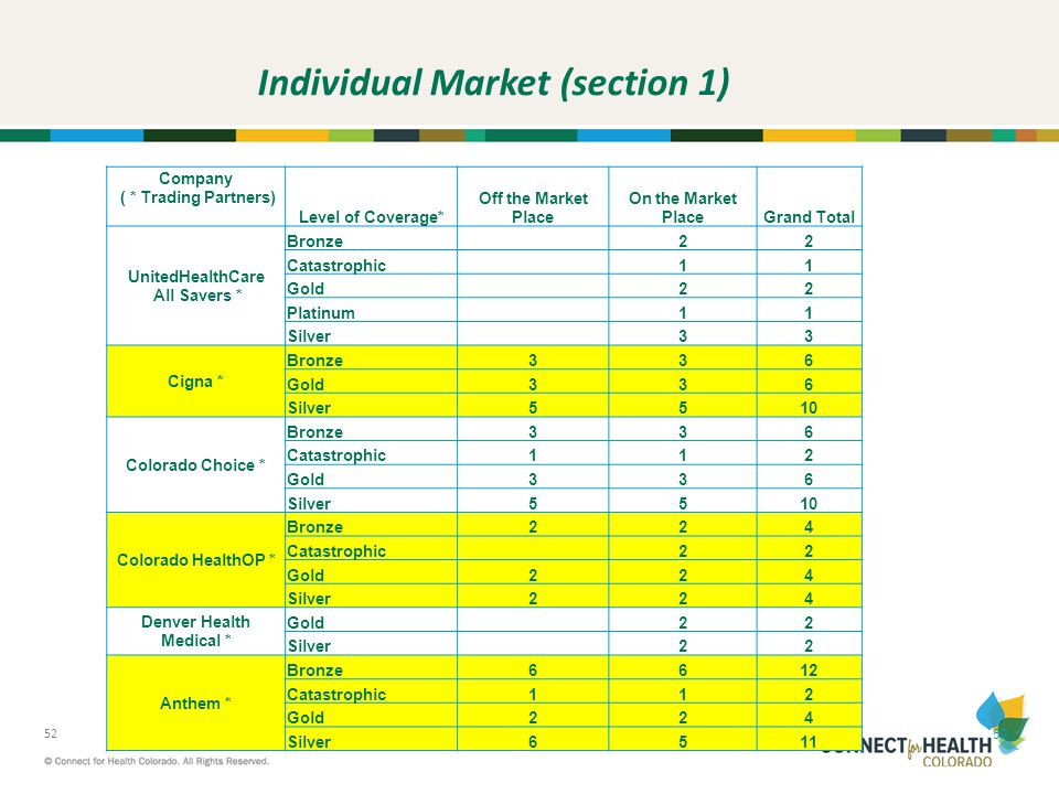 Individual Market (section 1)