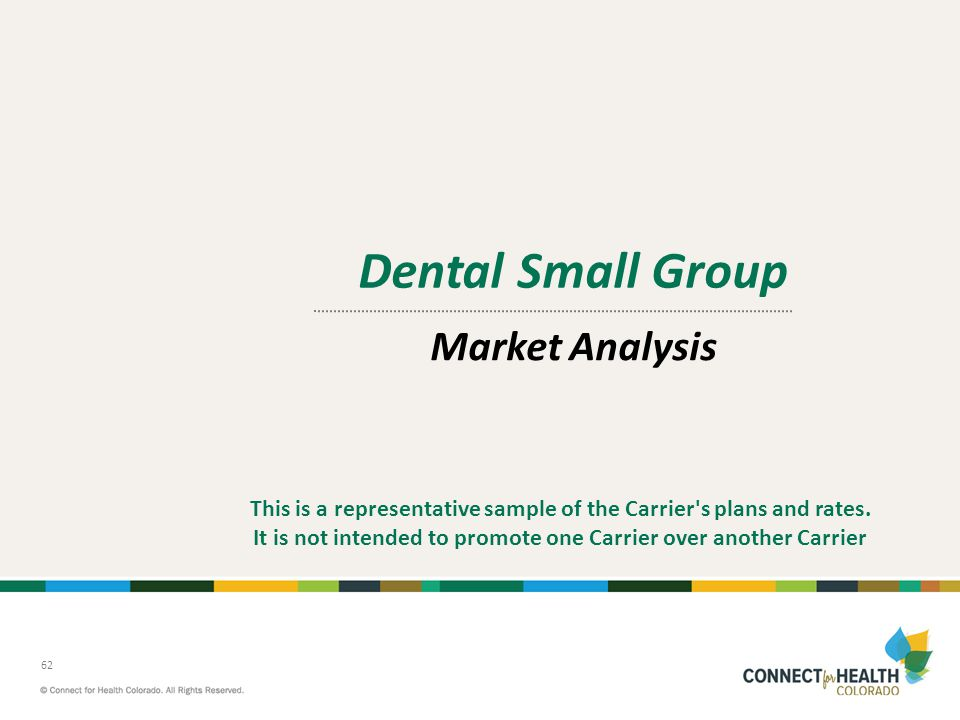 Dental Small Group Market Analysis