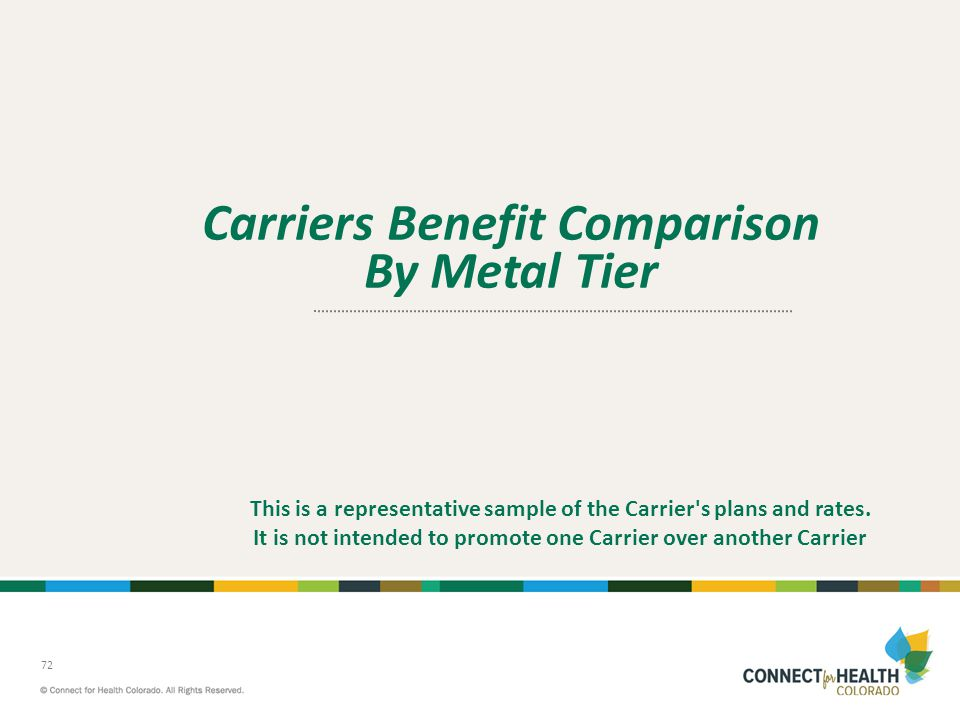 Carriers Benefit Comparison By Metal Tier